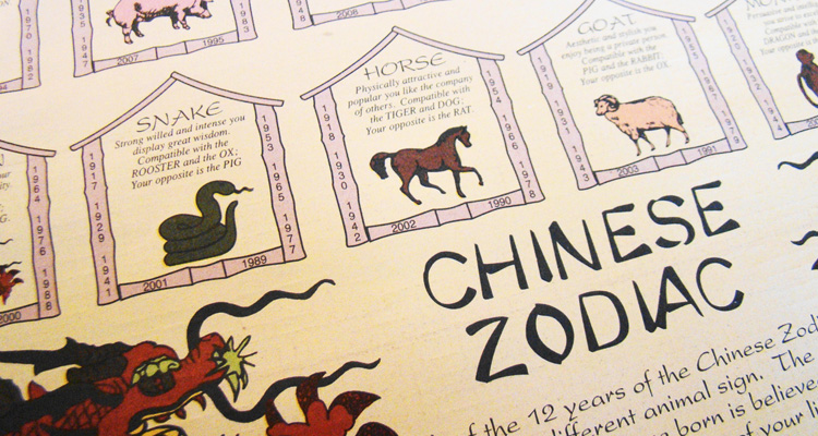 Understanding Modern Chinese Astrology