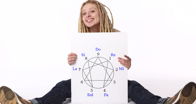 A Very Simple Guide To Learn Numerology